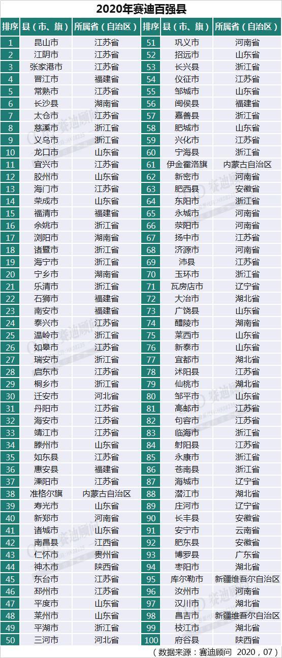 陕西各县市gdp_陕西地图