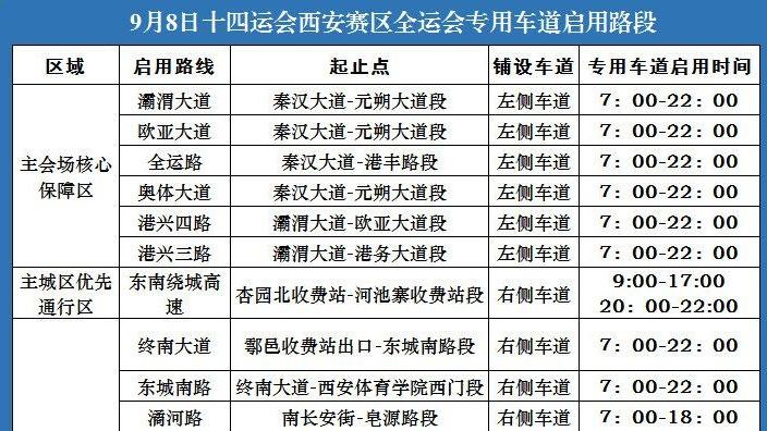 9月8日全運會專用車道交通管控出行提示