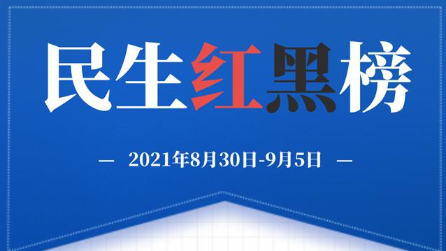 民生红黑榜:雁塔区、曲江新区回复留言最多 另外3个单位上黑榜