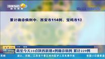 截至今天10点陕西新增4例确诊病例 累计229例