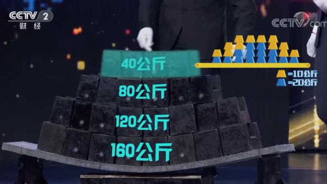 """陕西硬科技上央视 混凝土""""可弯可直""""圈粉投资人"""